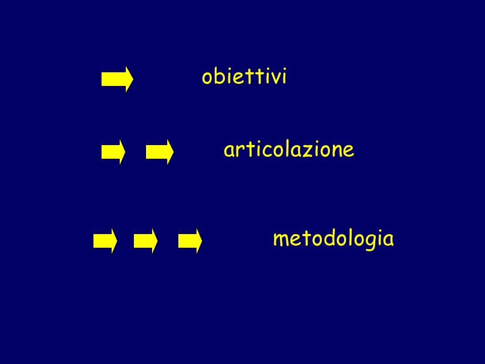 obiettivi articolazione metodologia