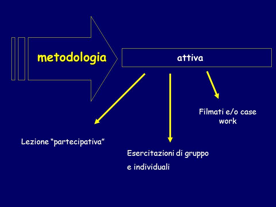 metodologia attiva Lezione partecipativa Esercitazioni di gruppo e individuali Filmati e/o case work