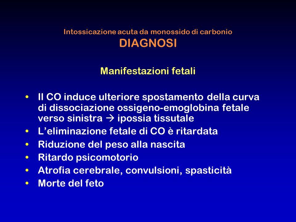 Intossicazione acuta da monossido di carbonio DIAGNOSI Manifestazioni fetali Il CO induce ulteriore spostamento della curva di dissociazione ossigeno-