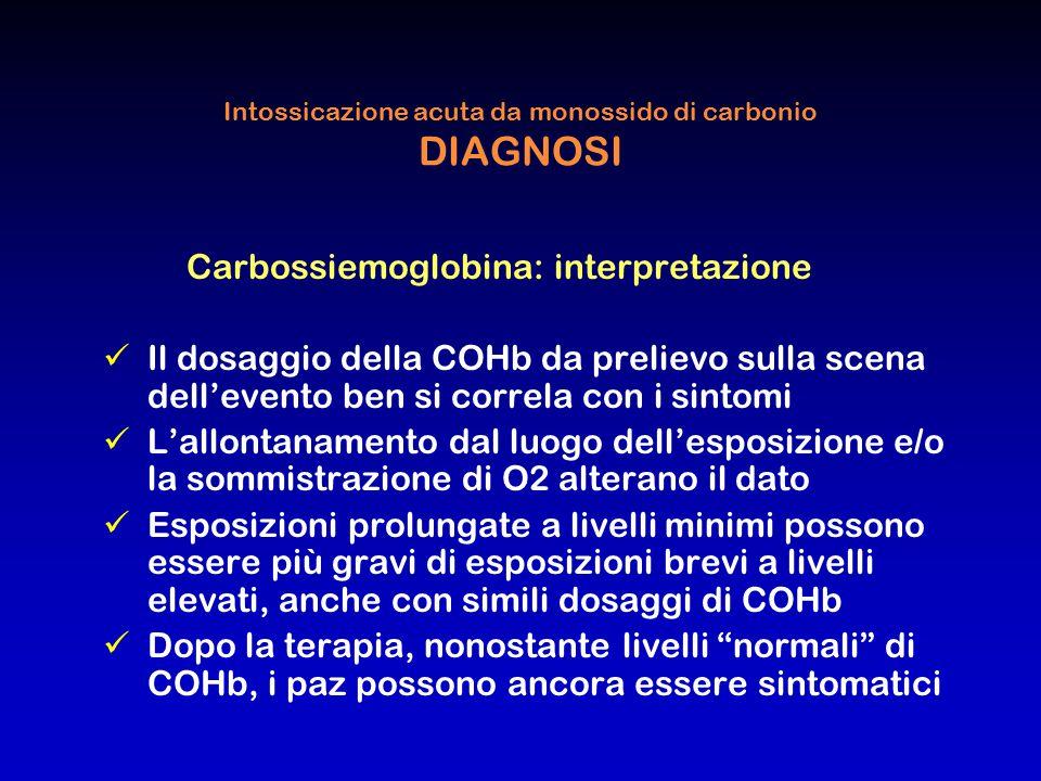Intossicazione acuta da monossido di carbonio DIAGNOSI Carbossiemoglobina: interpretazione Il dosaggio della COHb da prelievo sulla scena dell'evento