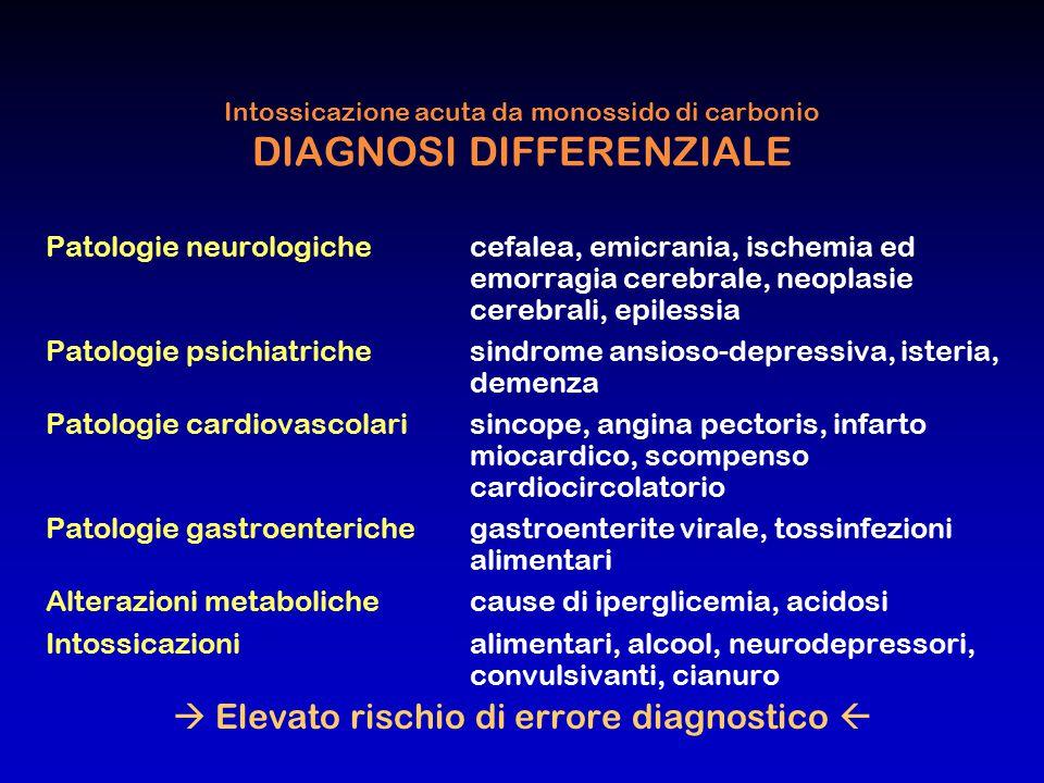 Intossicazione acuta da monossido di carbonio DIAGNOSI DIFFERENZIALE Patologie neurologichecefalea, emicrania, ischemia ed emorragia cerebrale, neopla