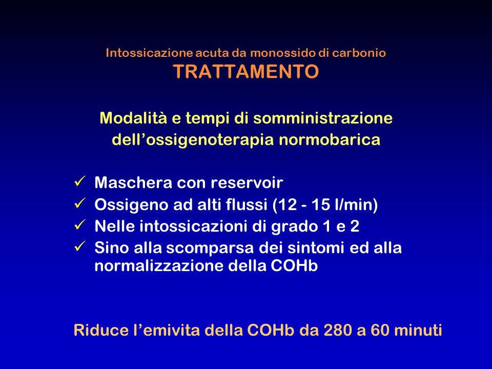 Intossicazione acuta da monossido di carbonio TRATTAMENTO Modalità e tempi di somministrazione dell'ossigenoterapia normobarica Maschera con reservoir