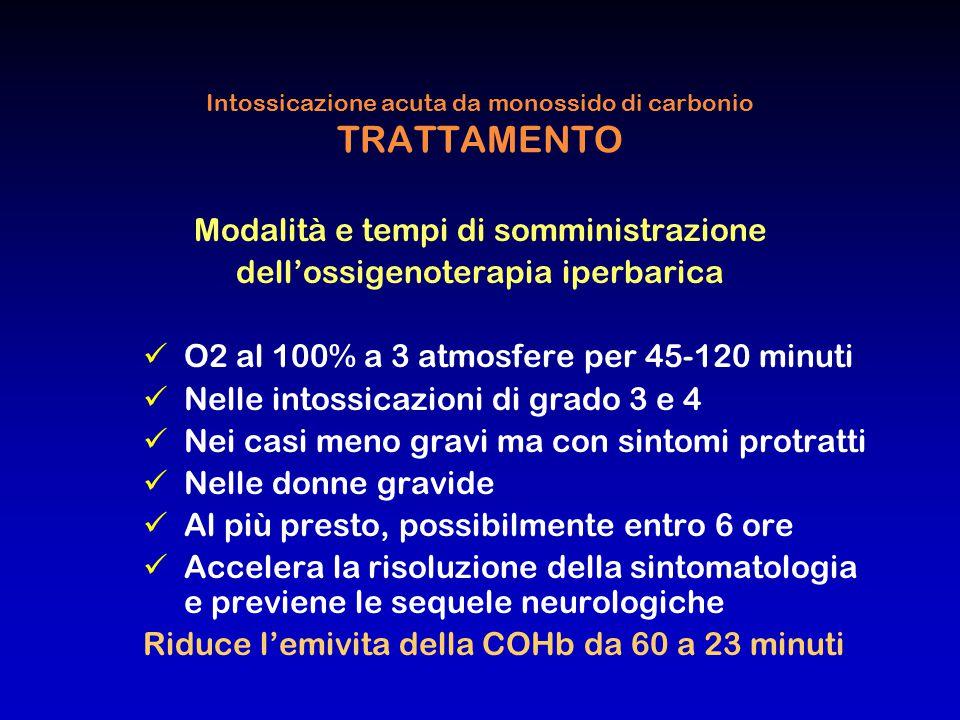 Intossicazione acuta da monossido di carbonio TRATTAMENTO Modalità e tempi di somministrazione dell'ossigenoterapia iperbarica O2 al 100% a 3 atmosfer