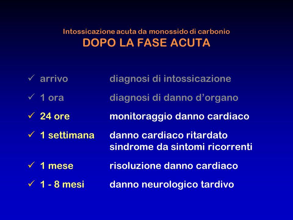 Intossicazione acuta da monossido di carbonio DOPO LA FASE ACUTA arrivodiagnosi di intossicazione 1 oradiagnosi di danno d'organo 24 oremonitoraggio d