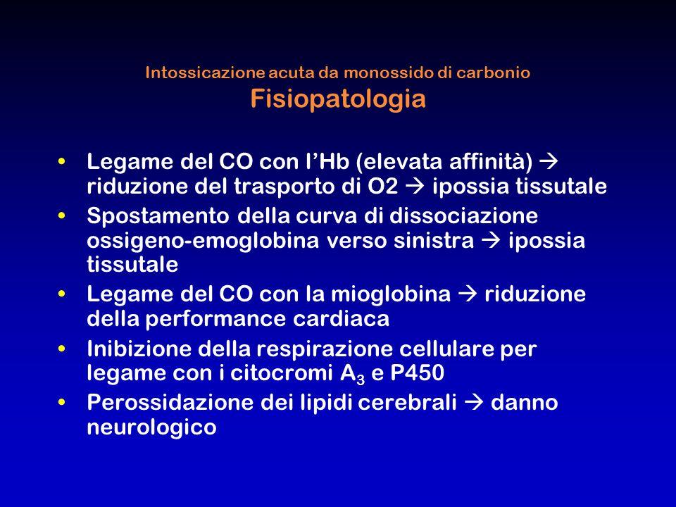 Intossicazione acuta da monossido di carbonio Fisiopatologia Legame del CO con l'Hb (elevata affinità)  riduzione del trasporto di O2  ipossia tissu