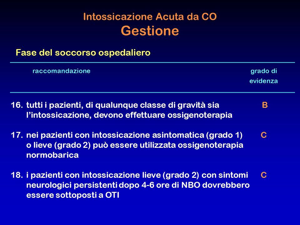 raccomandazione grado di evidenza 16. tutti i pazienti, di qualunque classe di gravità sia B l'intossicazione, devono effettuare ossigenoterapia 17.ne
