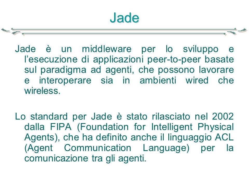 Jade Jade è un middleware per lo sviluppo e l'esecuzione di applicazioni peer-to-peer basate sul paradigma ad agenti, che possono lavorare e interoper
