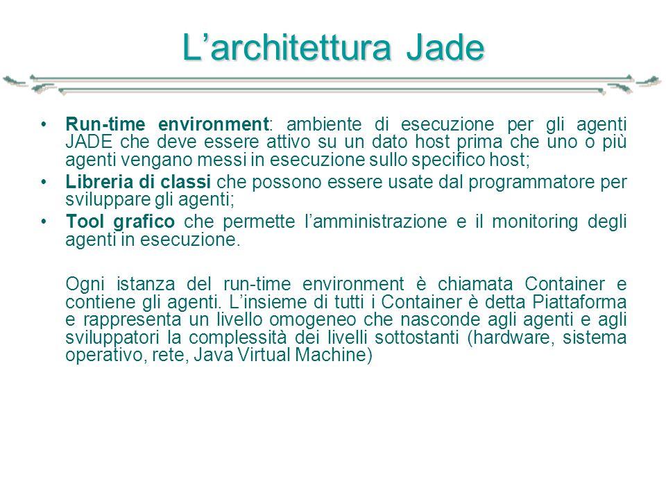 L'architettura Jade Run-time environment: ambiente di esecuzione per gli agenti JADE che deve essere attivo su un dato host prima che uno o più agenti