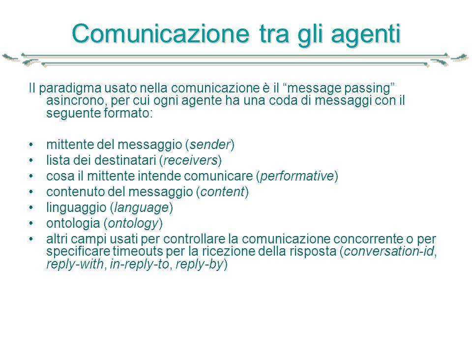 """Comunicazione tra gli agenti Il paradigma usato nella comunicazione è il """"message passing"""" asincrono, per cui ogni agente ha una coda di messaggi con"""