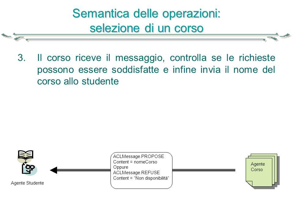 Semantica delle operazioni: selezione di un corso 3. Il corso riceve il messaggio, controlla se le richieste possono essere soddisfatte e infine invia