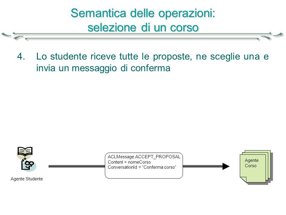 Semantica delle operazioni: selezione di un corso 4. Lo studente riceve tutte le proposte, ne sceglie una e invia un messaggio di conferma Agente Stud