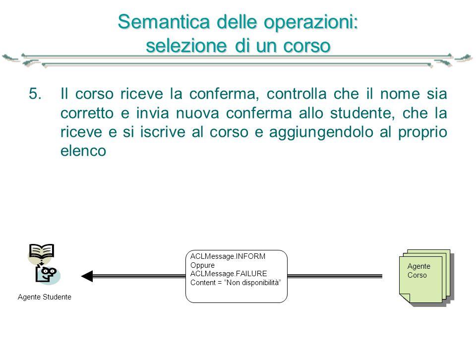 Semantica delle operazioni: selezione di un corso 5. Il corso riceve la conferma, controlla che il nome sia corretto e invia nuova conferma allo stude