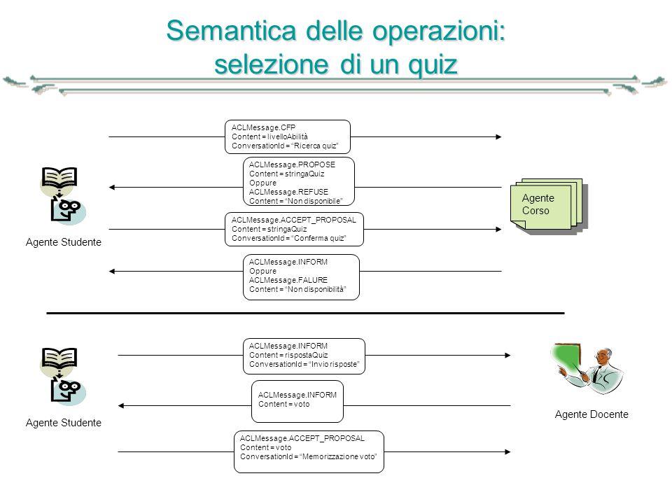 """Semantica delle operazioni: selezione di un quiz Agente Corso ACLMessage.CFP Content = livelloAbilità ConversationId = """"Ricerca quiz"""" ACLMessage.PROPO"""