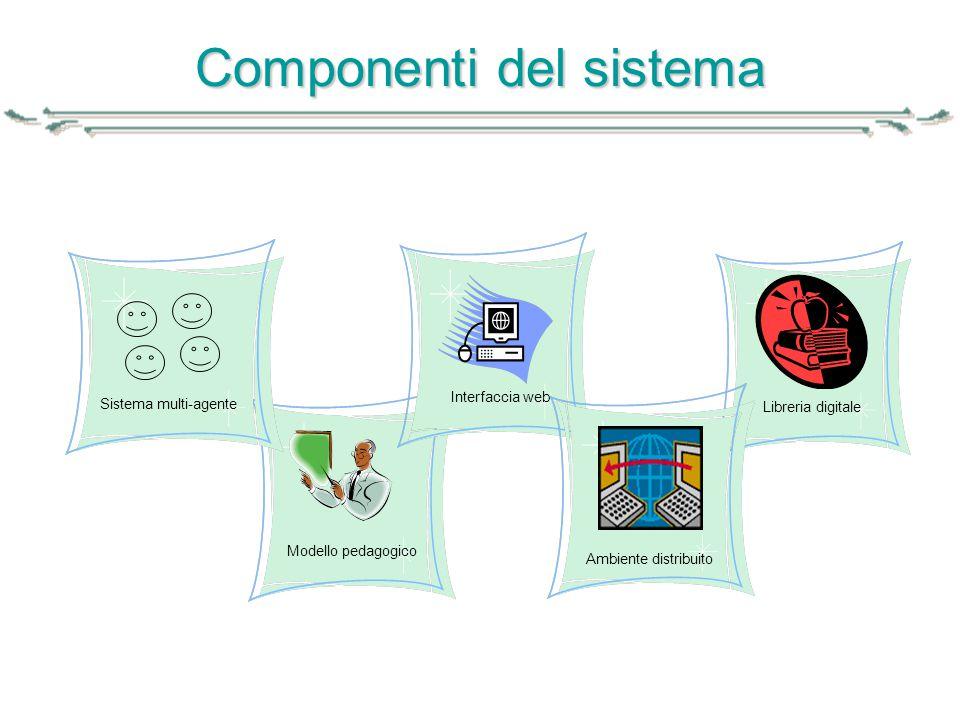 Componenti del sistema Modello pedagogico Sistema multi-agente Interfaccia web Libreria digitale Ambiente distribuito