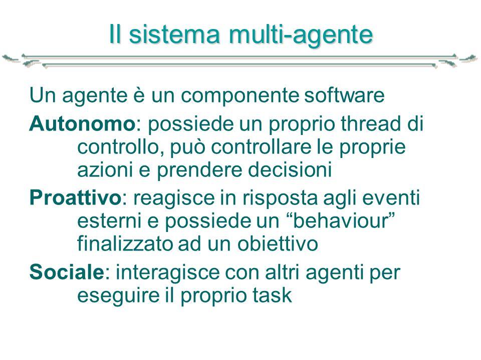 Il sistema multi-agente Un agente è un componente software Autonomo: possiede un proprio thread di controllo, può controllare le proprie azioni e pren