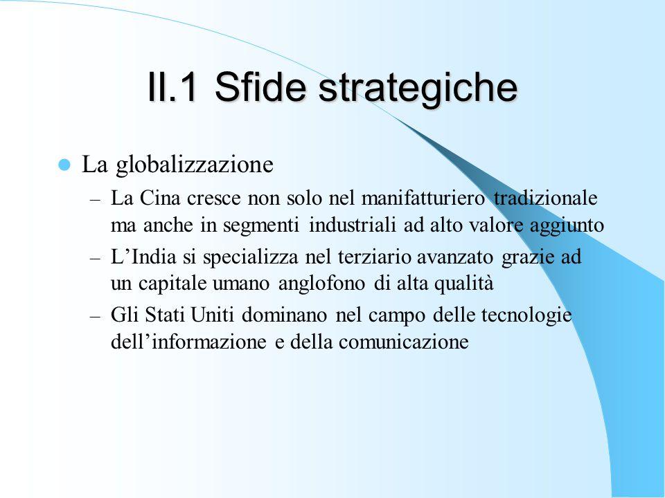 II.1 Sfide strategiche La globalizzazione – La Cina cresce non solo nel manifatturiero tradizionale ma anche in segmenti industriali ad alto valore aggiunto – L'India si specializza nel terziario avanzato grazie ad un capitale umano anglofono di alta qualità – Gli Stati Uniti dominano nel campo delle tecnologie dell'informazione e della comunicazione