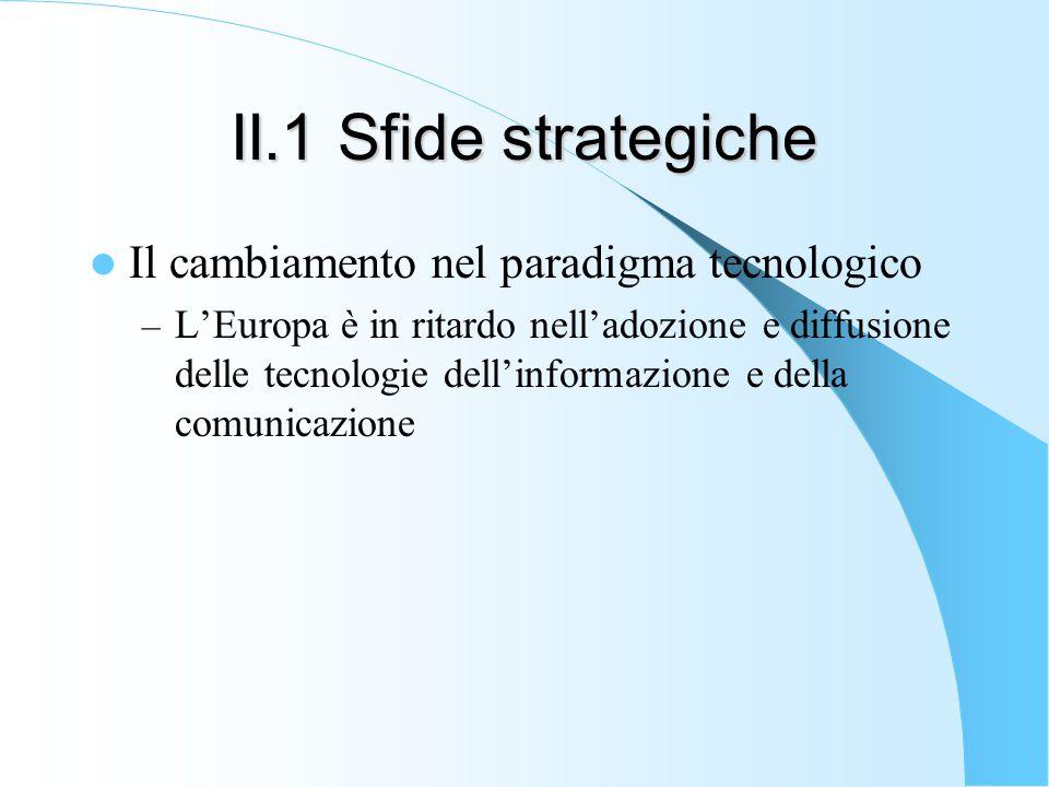 II.1 Sfide strategiche Il cambiamento nel paradigma tecnologico – L'Europa è in ritardo nell'adozione e diffusione delle tecnologie dell'informazione e della comunicazione