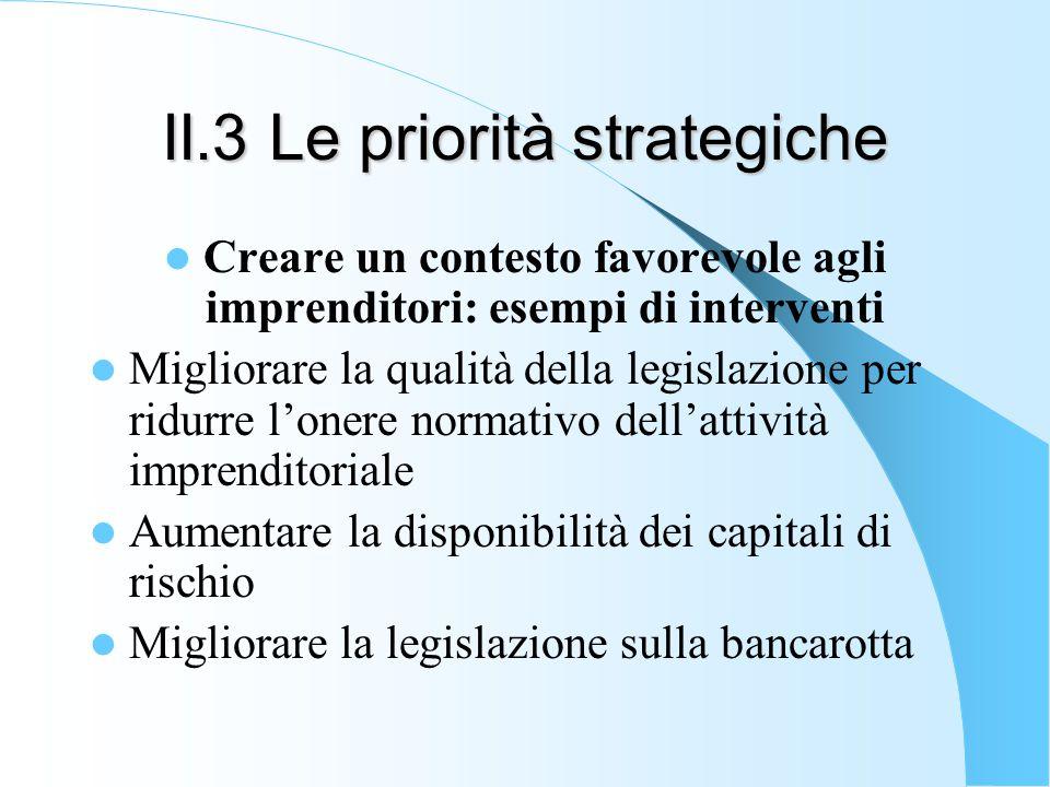 II.3 Le priorità strategiche Creare un contesto favorevole agli imprenditori: esempi di interventi Migliorare la qualità della legislazione per ridurre l'onere normativo dell'attività imprenditoriale Aumentare la disponibilità dei capitali di rischio Migliorare la legislazione sulla bancarotta