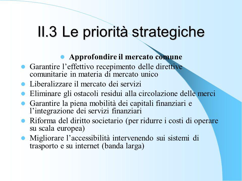 II.3 Le priorità strategiche Approfondire il mercato comune Garantire l'effettivo recepimento delle direttive comunitarie in materia di mercato unico Liberalizzare il mercato dei servizi Eliminare gli ostacoli residui alla circolazione delle merci Garantire la piena mobilità dei capitali finanziari e l'integrazione dei servizi finanziari Riforma del diritto societario (per ridurre i costi di operare su scala europea) Migliorare l'accessibilità intervenendo sui sistemi di trasporto e su internet (banda larga)