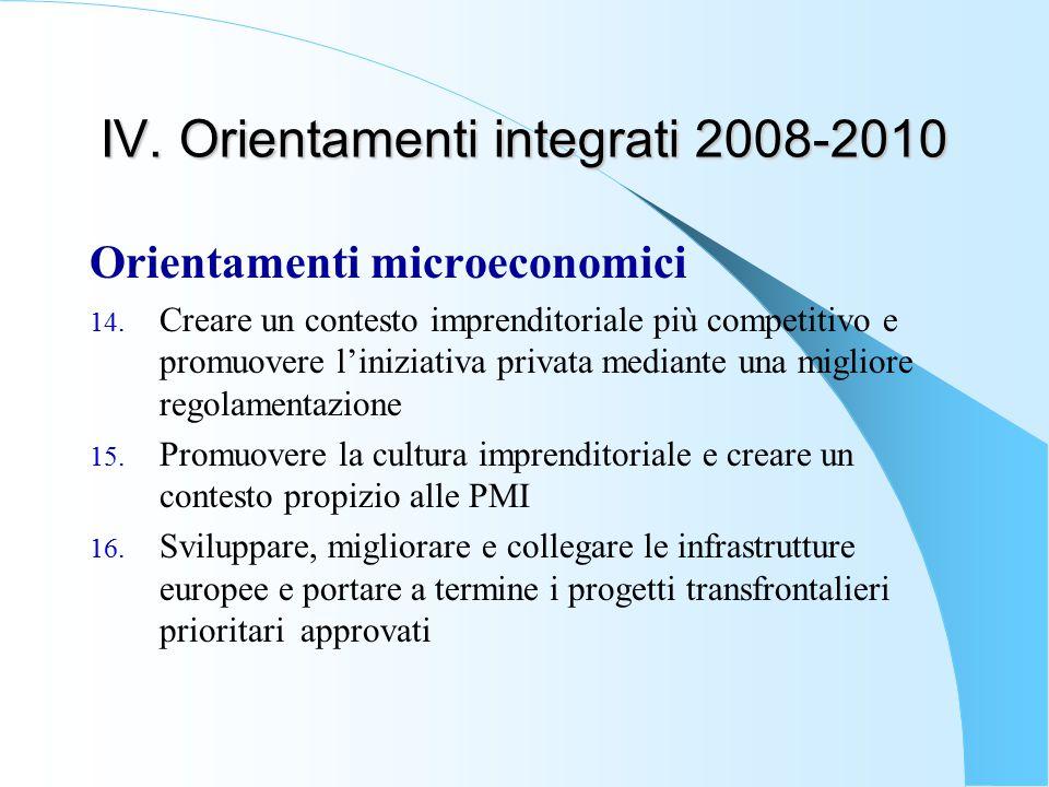 IV. Orientamenti integrati 2008-2010 Orientamenti microeconomici 14.