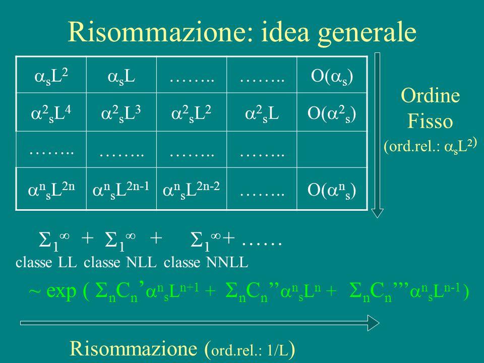 Risommazione: idea generale sL2sL2 sLsL ……..