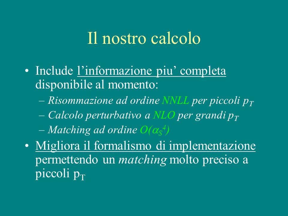 Il nostro calcolo Include l'informazione piu' completa disponibile al momento: –Risommazione ad ordine NNLL per piccoli p T –Calcolo perturbativo a NLO per grandi p T –Matching ad ordine O(  S 4 ) Migliora il formalismo di implementazione permettendo un matching molto preciso a piccoli p T