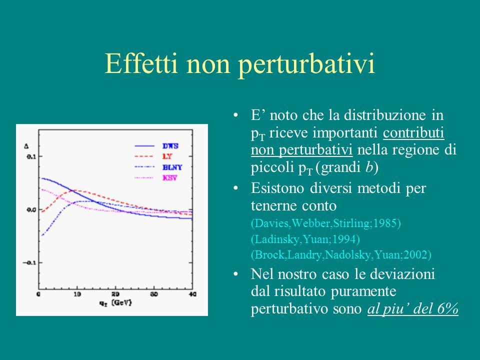 Effetti non perturbativi E' noto che la distribuzione in p T riceve importanti contributi non perturbativi nella regione di piccoli p T (grandi b) Esistono diversi metodi per tenerne conto (Davies,Webber,Stirling;1985) (Ladinsky,Yuan;1994) (Brock,Landry,Nadolsky,Yuan;2002) Nel nostro caso le deviazioni dal risultato puramente perturbativo sono al piu' del 6%