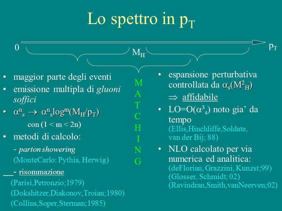 Lo spettro in p T maggior parte degli eventi emissione multipla di gluoni soffici  n s   n s log m (M H /p T )  n s   n s log m (M H /p T ) con (1 < m < 2n) metodi di calcolo: - parton showering (MonteCarlo: Pythia, Herwig) - risommazione (Parisi,Petronzio;1979) (Dokshitzer,Diakonov,Troian;1980) (Collins,Soper,Sterman;1985)  s (M 2 H )espansione perturbativa controllata da  s (M 2 H )  affidabile LO=O(  3 s ) noto gia' da tempo (Ellis,Hinchliffe,Soldate, van der Bij; 88) NLO calcolato per via numerica ed analitica: (deFlorian, Grazzini, Kunzst;99) (Glosser, Schmidt; 02) (Ravindran,Smith,vanNeerven;02) 0 pTpT MHMH M A T C H I N G