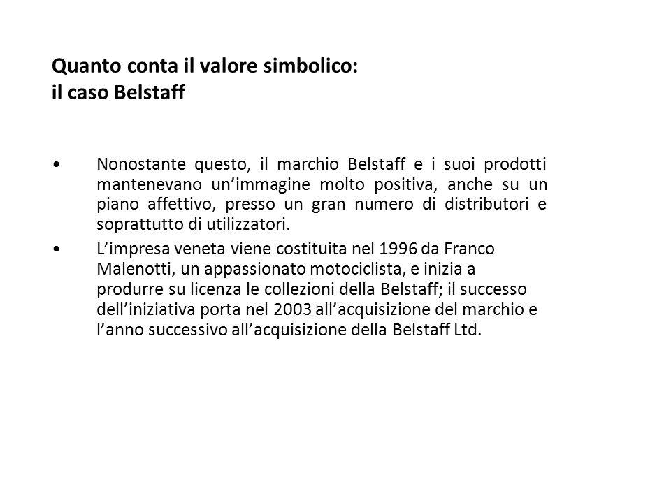 Quanto conta il valore simbolico: il caso Belstaff Nonostante questo, il marchio Belstaff e i suoi prodotti mantenevano un'immagine molto positiva, an