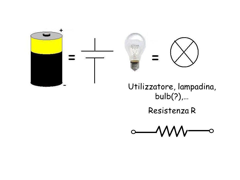 Utilizzatore, lampadina, bulb(?),… Resistenza R