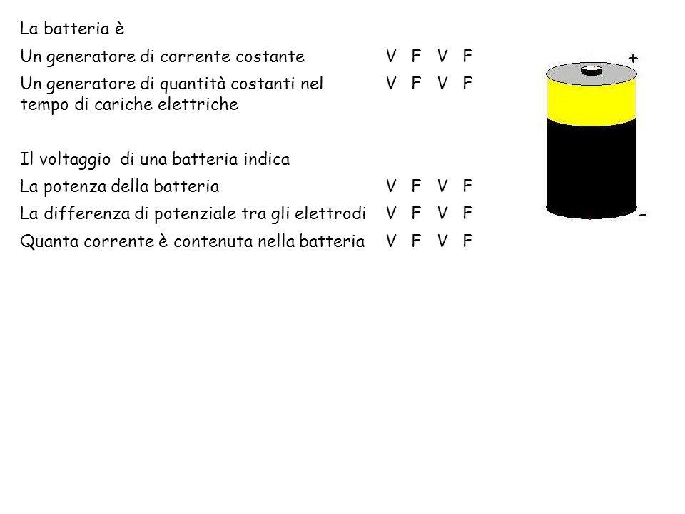 La batteria è Un generatore di corrente costanteVFVF Un generatore di quantità costanti nel tempo di cariche elettriche VFVF Il voltaggio di una batte