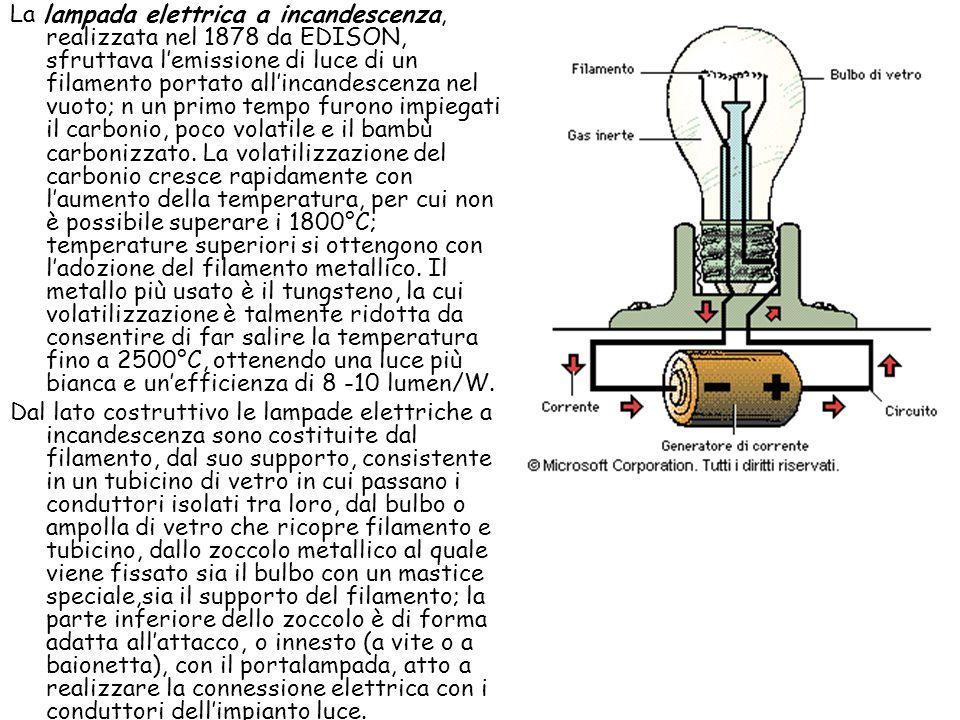 La lampada elettrica a incandescenza, realizzata nel 1878 da EDISON, sfruttava l'emissione di luce di un filamento portato all'incandescenza nel vuoto