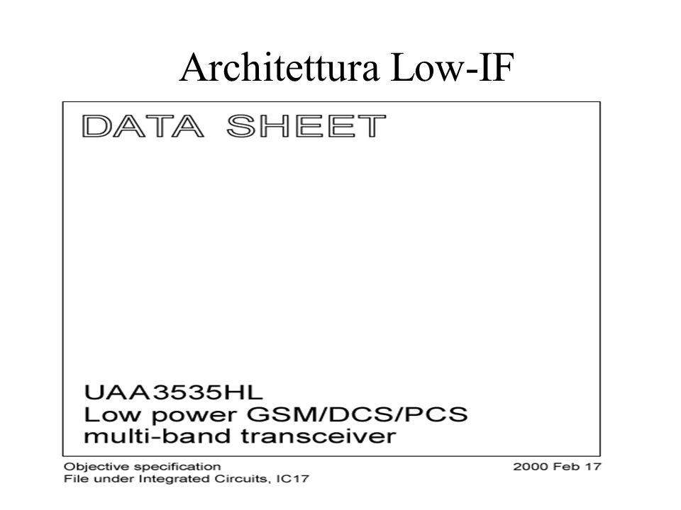 Architettura Low-IF