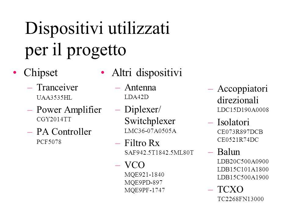 Dispositivi utilizzati per il progetto Chipset –Tranceiver UAA3535HL –Power Amplifier CGY2014TT –PA Controller PCF5078 Altri dispositivi –Antenna LDA4