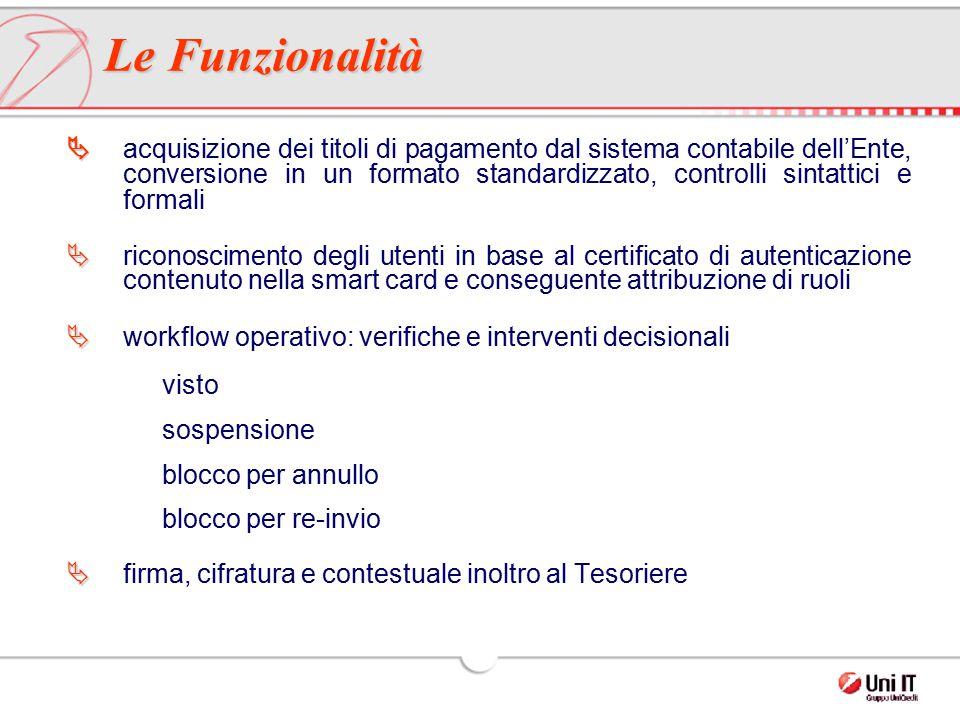   acquisizione dei titoli di pagamento dal sistema contabile dell'Ente, conversione in un formato standardizzato, controlli sintattici e formali  
