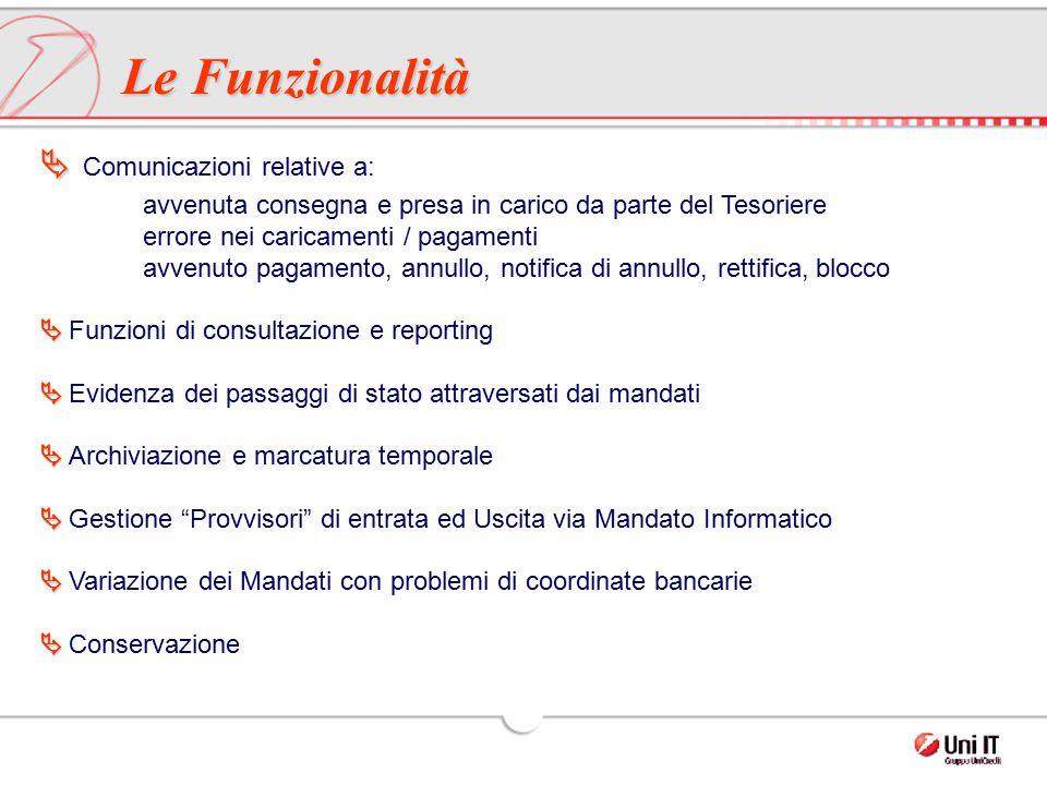   Comunicazioni relative a: avvenuta consegna e presa in carico da parte del Tesoriere errore nei caricamenti / pagamenti avvenuto pagamento, annull
