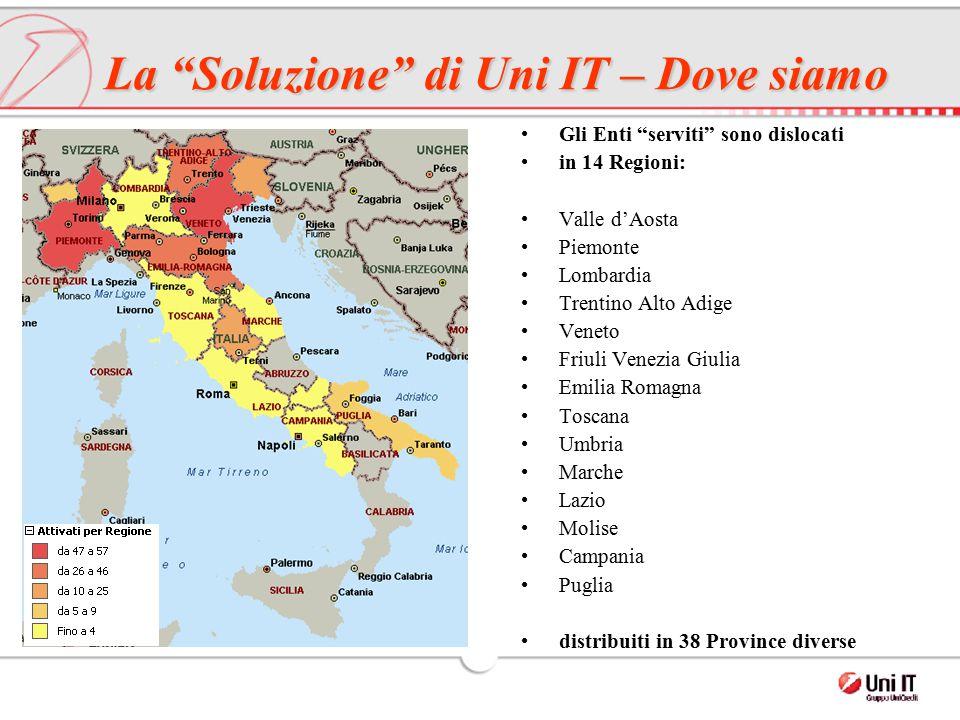 """La """"Soluzione"""" di Uni IT – Dove siamo Gli Enti """"serviti"""" sono dislocati in 14 Regioni: Valle d'Aosta Piemonte Lombardia Trentino Alto Adige Veneto Fri"""