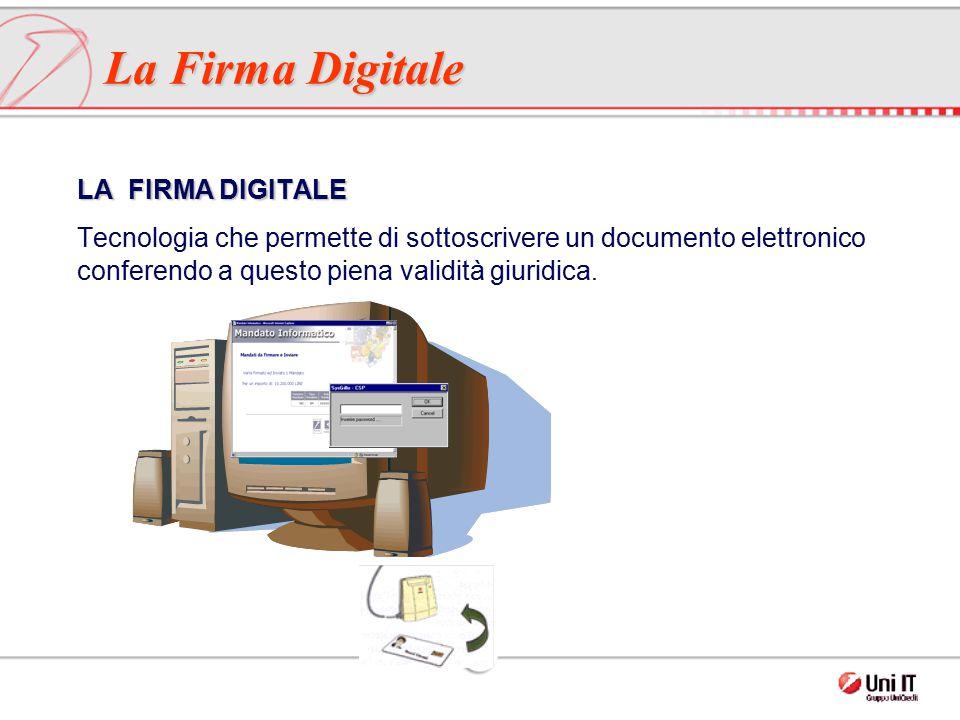 LA FIRMA DIGITALE Tecnologia che permette di sottoscrivere un documento elettronico conferendo a questo piena validità giuridica. La Firma Digitale