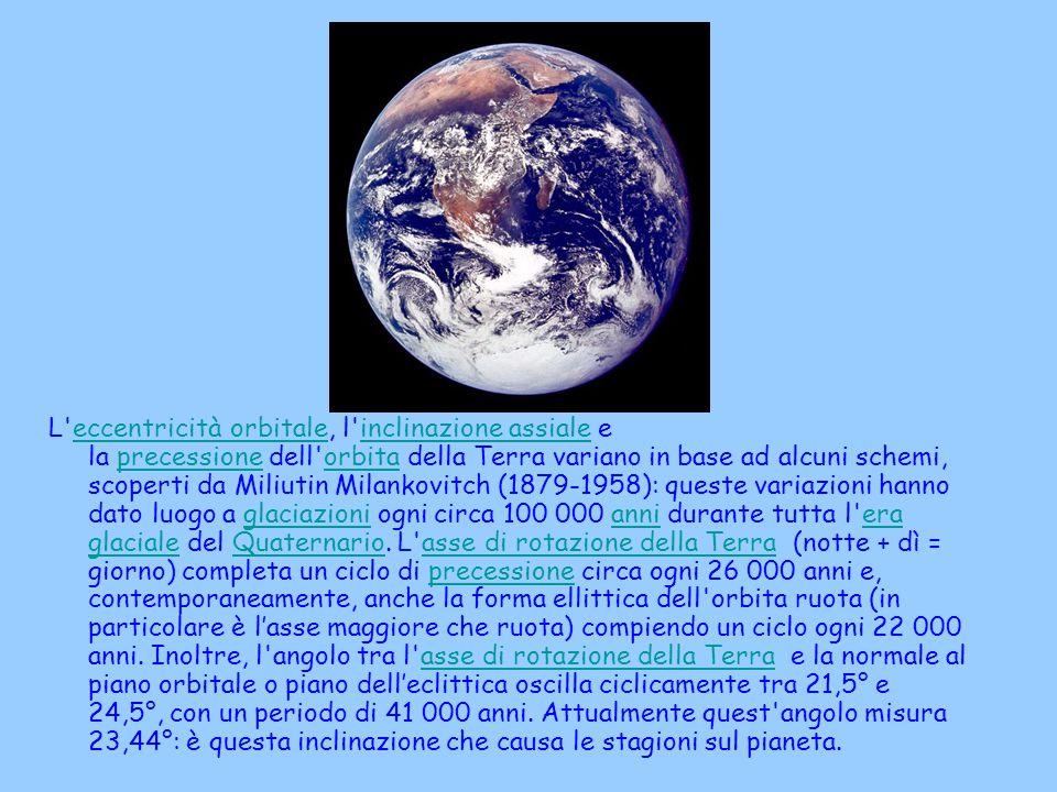 L'eccentricità orbitale, l'inclinazione assiale e la precessione dell'orbita della Terra variano in base ad alcuni schemi, scoperti da Miliutin Milank