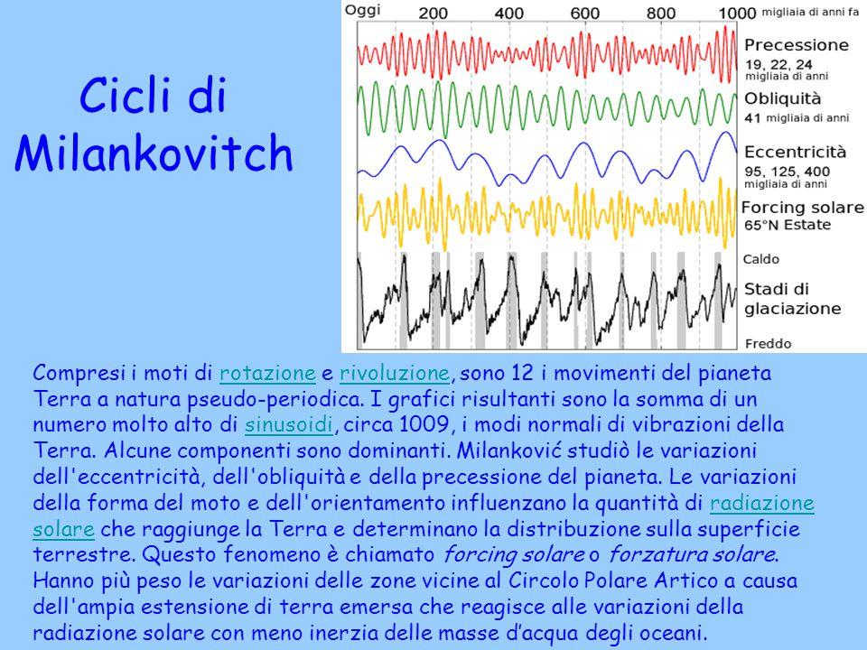 Cicli di Milankovitch Con l eccentricità attuale, la differenza tra la distanza Terra-Sole che si ha al perielio e all afelio è del 3,4% (circa 5,1 milioni di km).