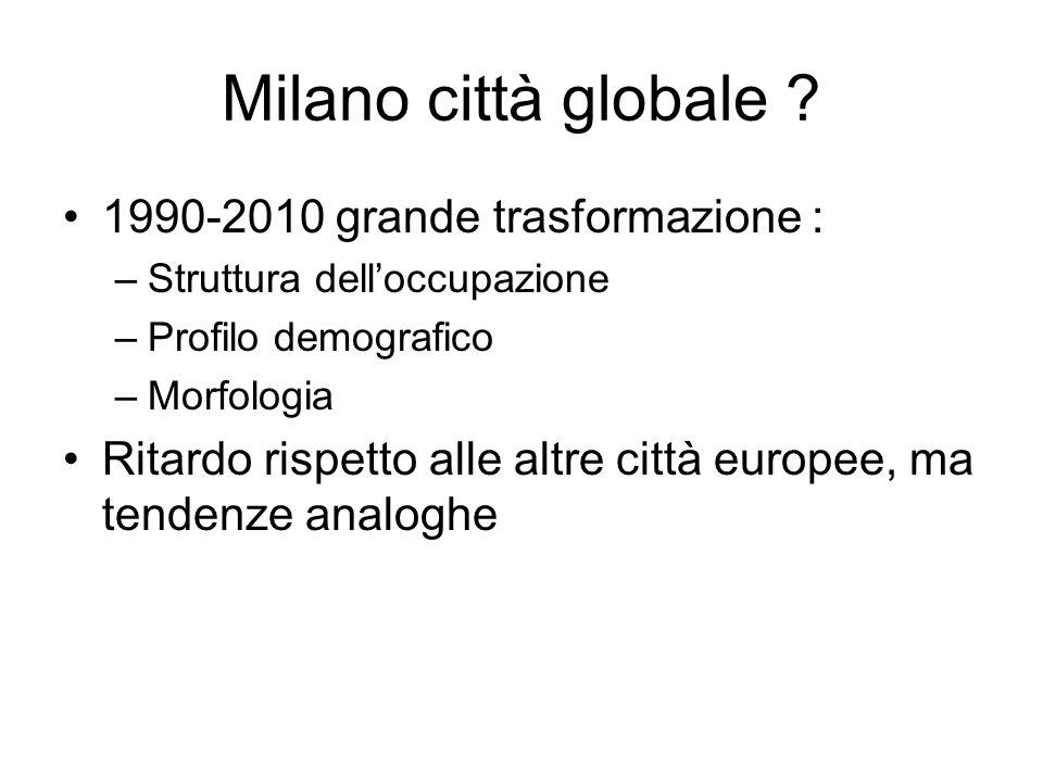 Milano città globale .