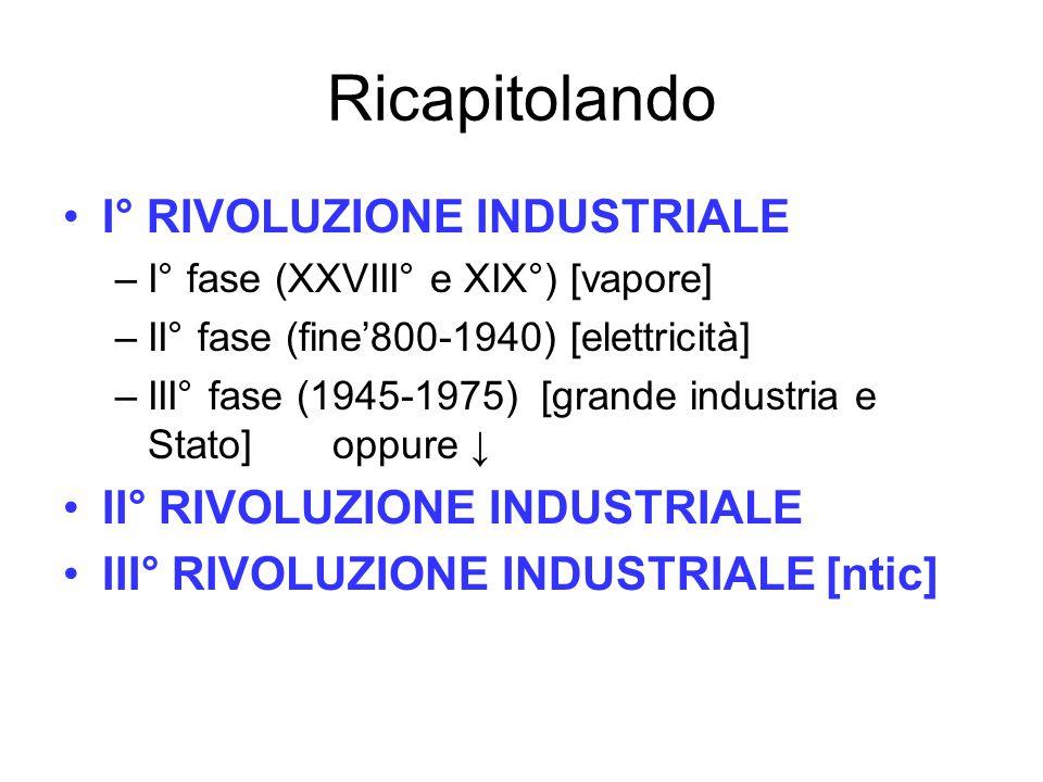 Ricapitolando I° RIVOLUZIONE INDUSTRIALE –I° fase (XXVIII° e XIX°) [vapore] –II° fase (fine'800-1940) [elettricità] –III° fase (1945-1975) [grande industria e Stato] oppure ↓ II° RIVOLUZIONE INDUSTRIALE III° RIVOLUZIONE INDUSTRIALE [ntic]