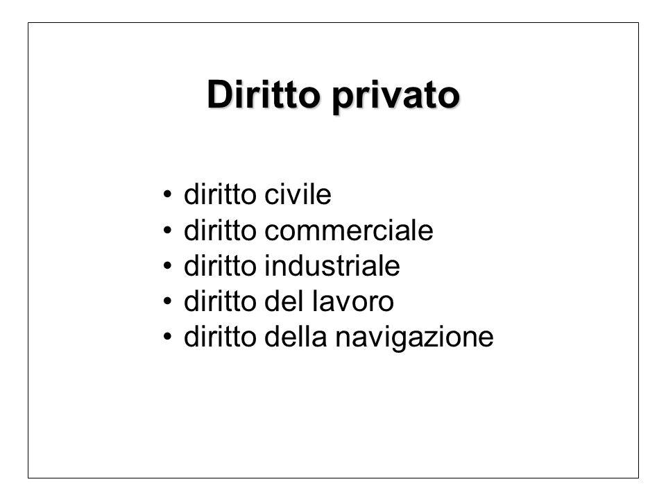 Diritto privato diritto civile diritto commerciale diritto industriale diritto del lavoro diritto della navigazione