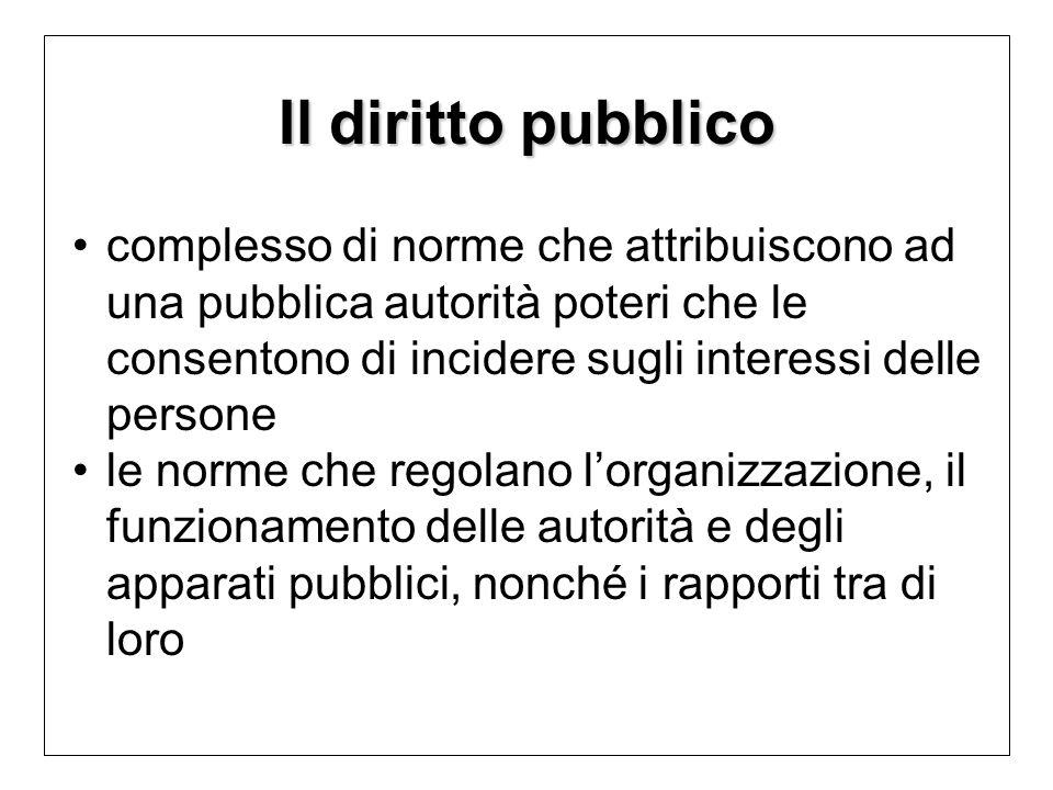 Il diritto pubblico complesso di norme che attribuiscono ad una pubblica autorità poteri che le consentono di incidere sugli interessi delle persone le norme che regolano l'organizzazione, il funzionamento delle autorità e degli apparati pubblici, nonché i rapporti tra di loro