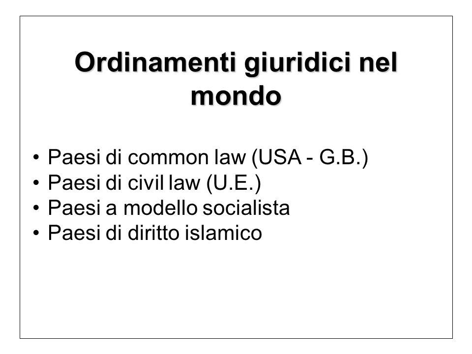 Ordinamenti giuridici nel mondo Paesi di common law (USA - G.B.) Paesi di civil law (U.E.) Paesi a modello socialista Paesi di diritto islamico