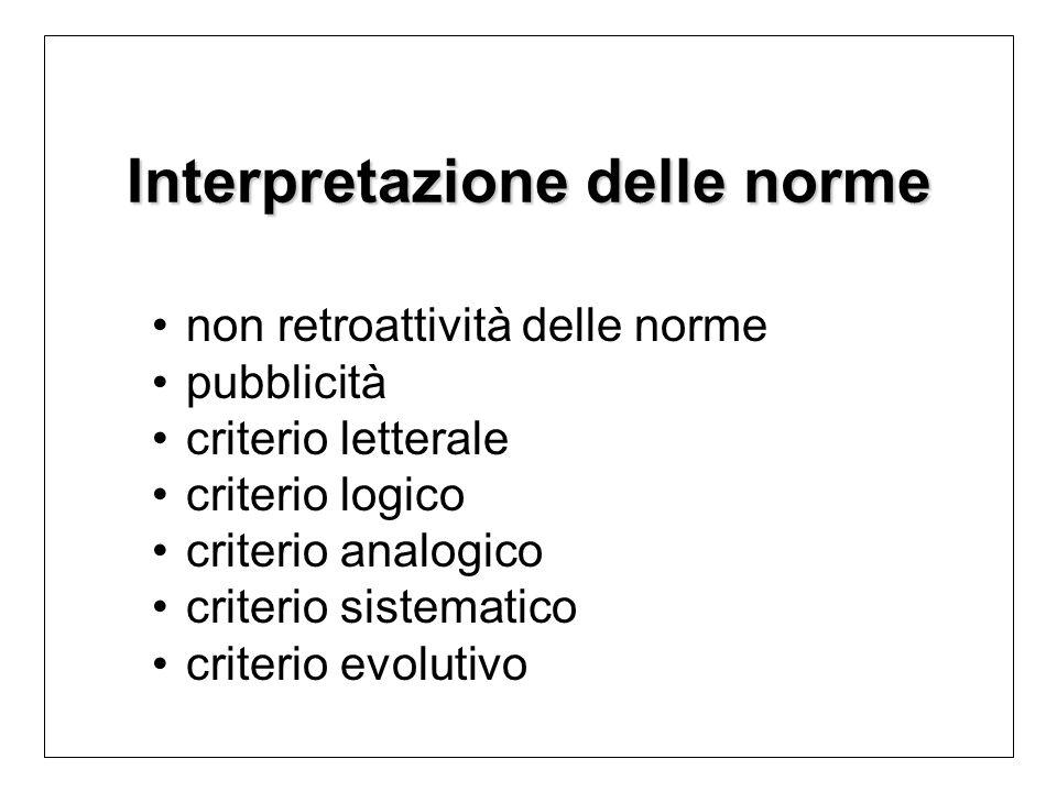 Interpretazione delle norme non retroattività delle norme pubblicità criterio letterale criterio logico criterio analogico criterio sistematico criterio evolutivo