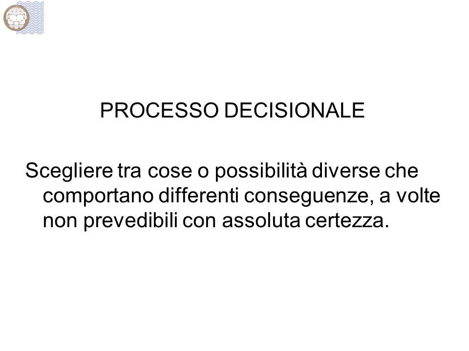 PROCESSO DECISIONALE Scegliere tra cose o possibilità diverse che comportano differenti conseguenze, a volte non prevedibili con assoluta certezza.
