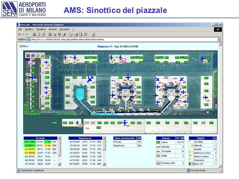 AMS: Sinottico del piazzale