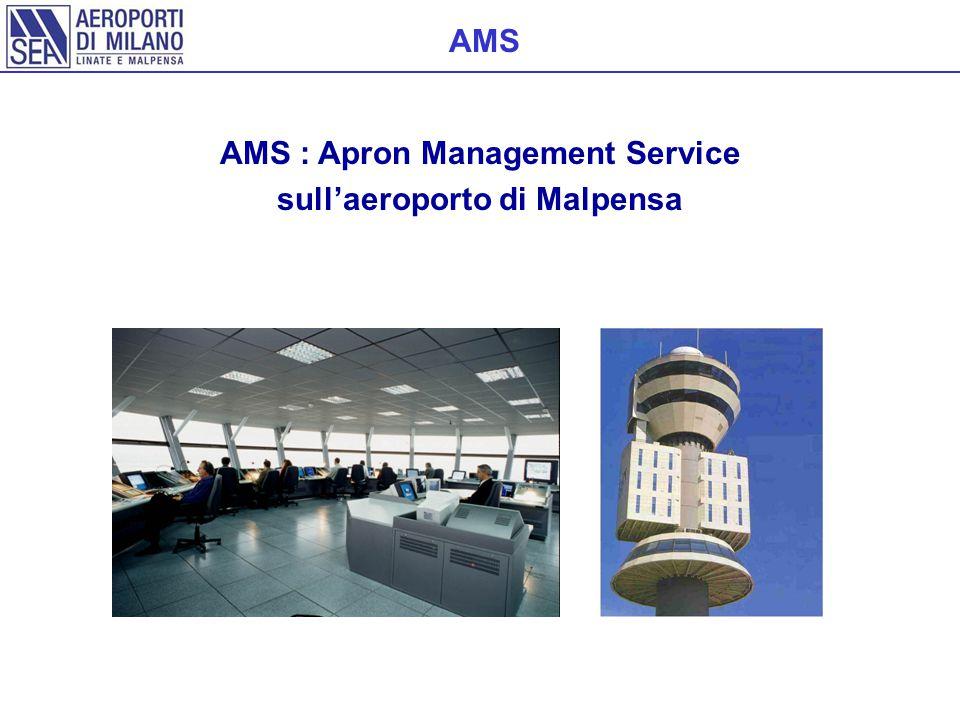 AMS: Regolamentazione ICAO Secondo l'ICAO, un servizio di gestione del piazzale dovrebbe :  Regolare gli spostamenti sul piazzale al fine di prevenire collisioni tra velivoli, mezzi di servizio ed ostacoli.
