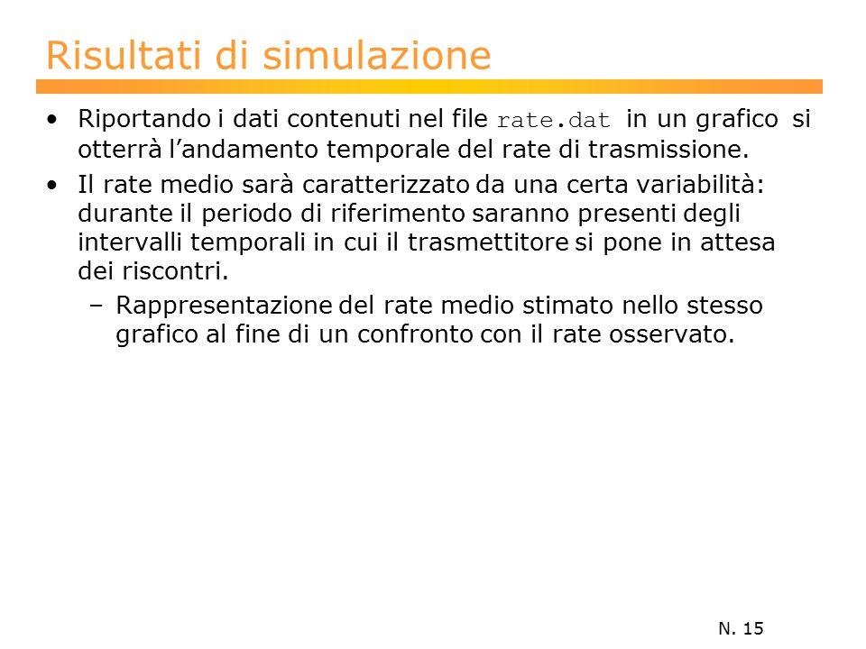 N. 15 Risultati di simulazione Riportando i dati contenuti nel file rate.dat in un grafico si otterrà l'andamento temporale del rate di trasmissione.